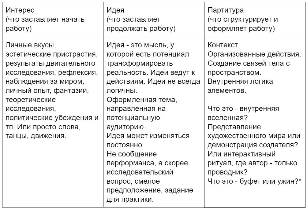 таблица марина